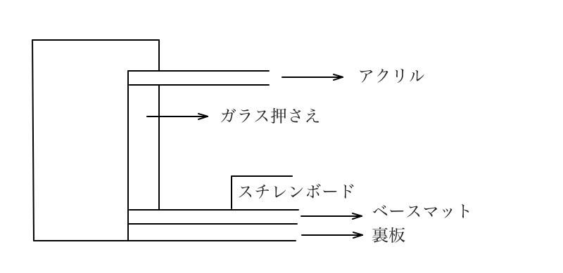 ukashi